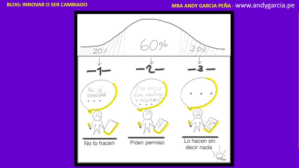 donde aprender visual thinking