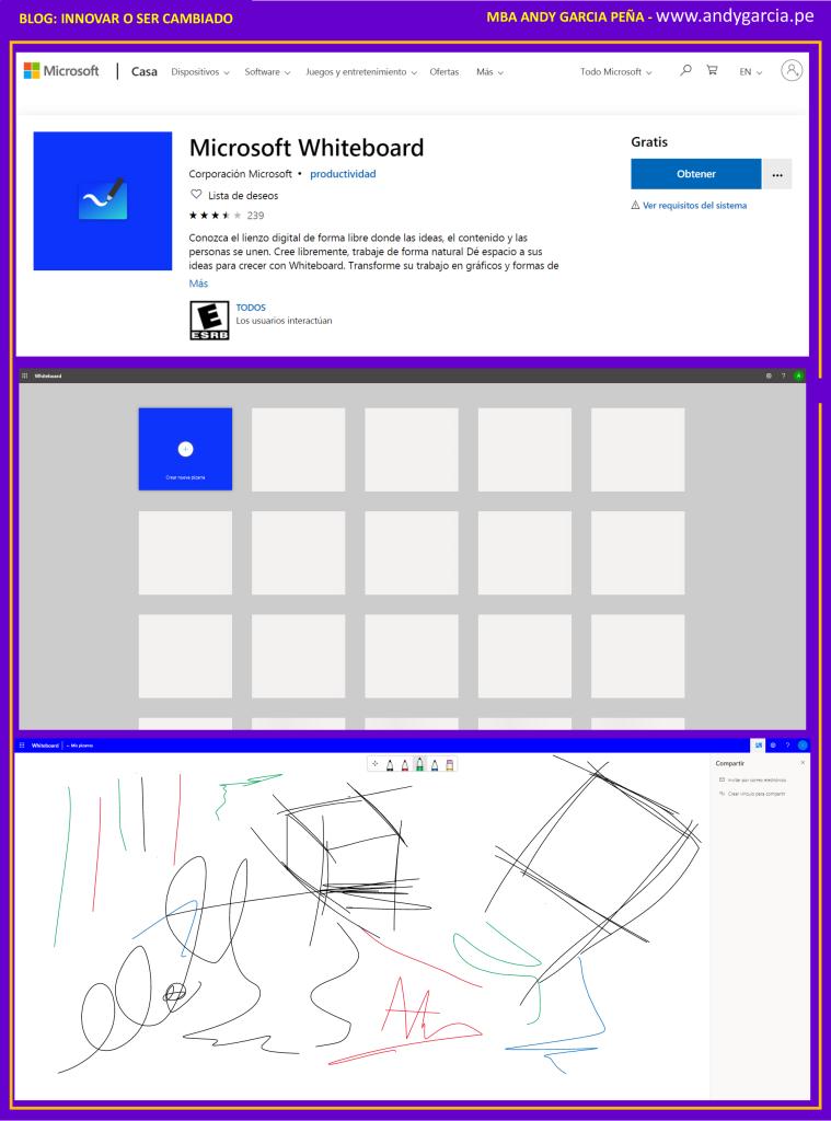 visual thinking curso virtual
