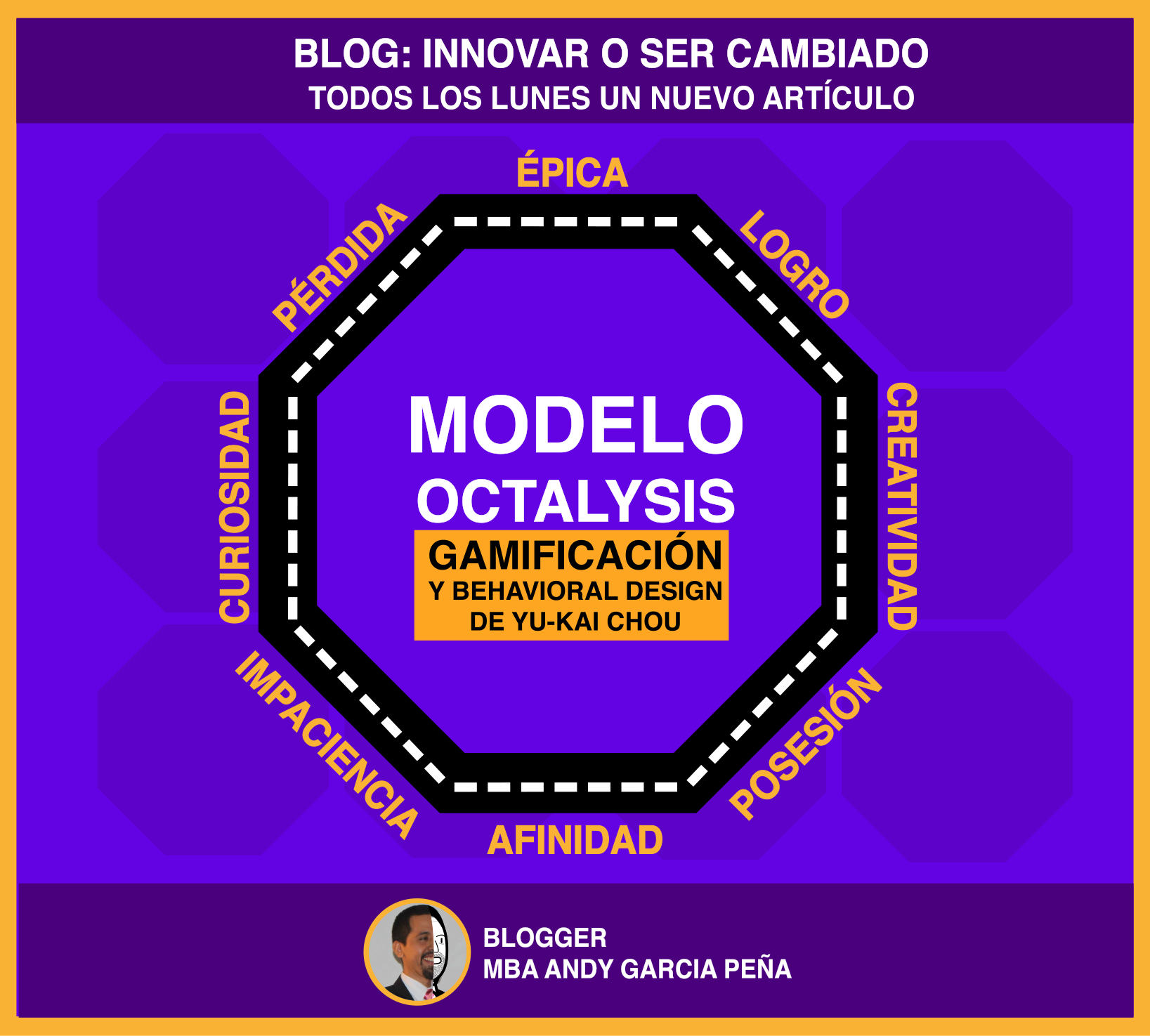 Gamificación: Octalysis & Behavioral Design