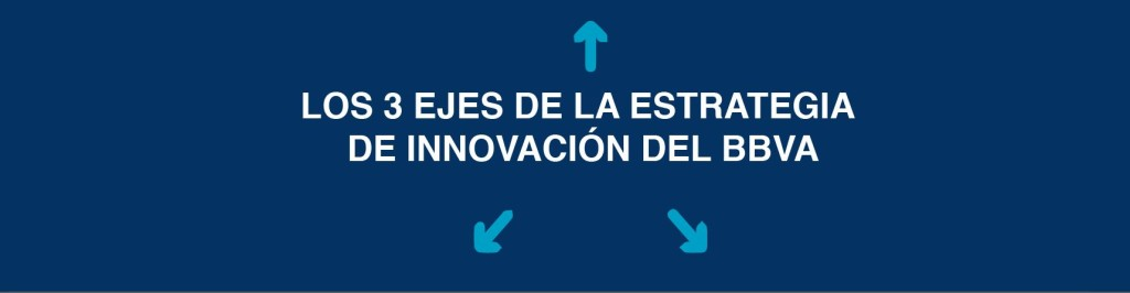 estrategia innovacion bbva