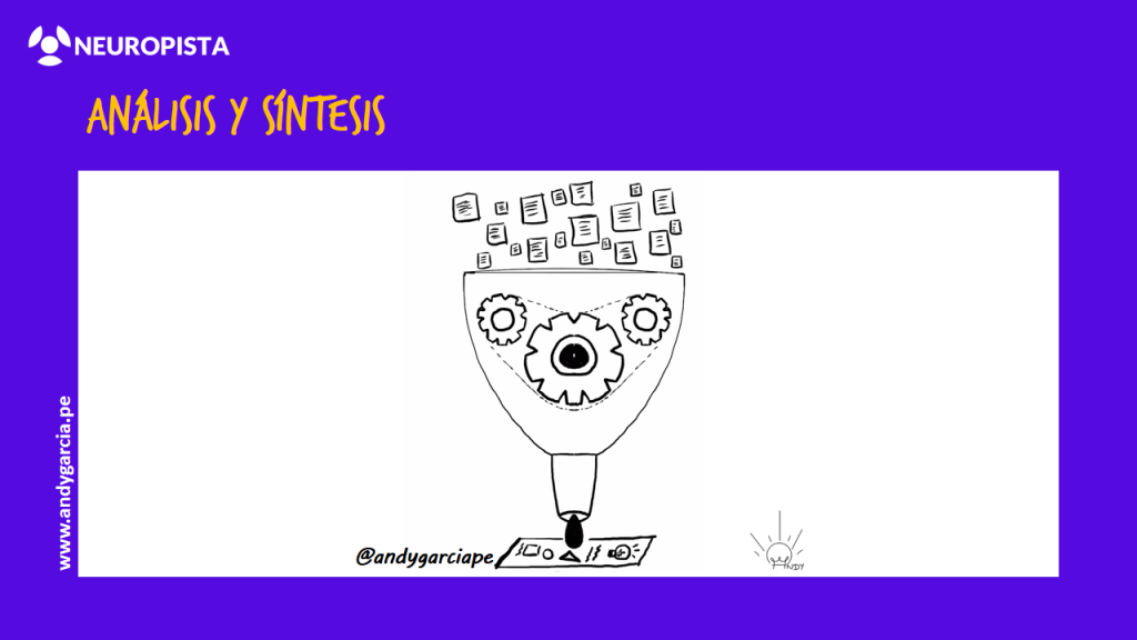 visual thinking