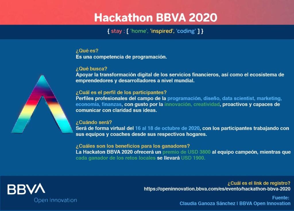 hackaton bbva 2020