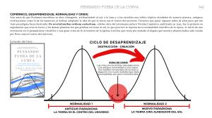 COPERNICO NORMALIDAD Y CRISIS
