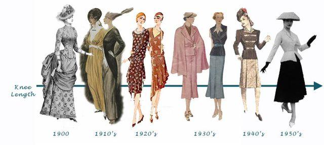 ¿Las tendencias de moda, han muerto? La moda funcional
