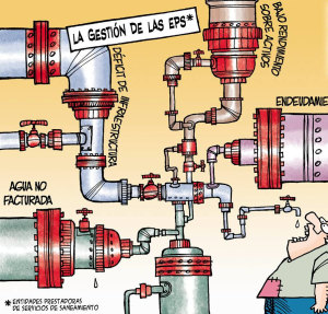 agua-caricaturaACP