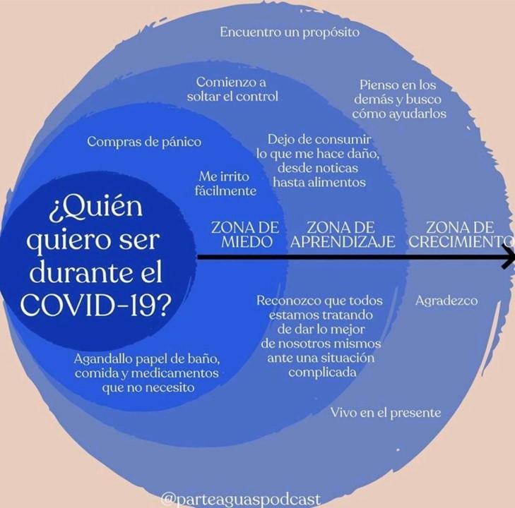covi3